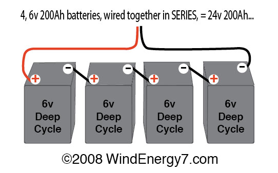 Battery Bank Wiring 4 Batteries 24v if each roof turbine is 24v, how can 2 be 24v together  at crackthecode.co