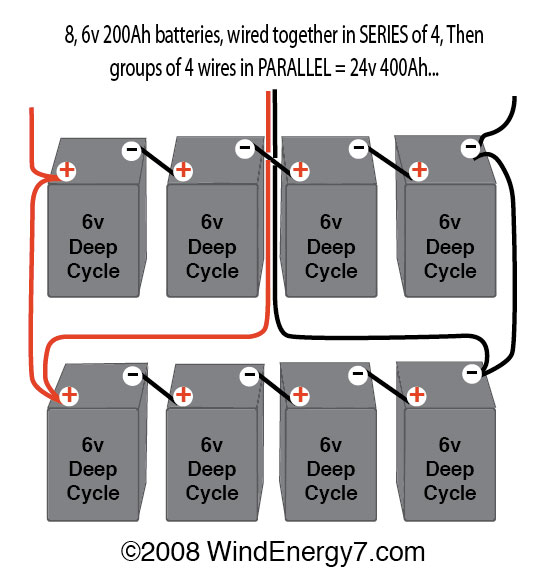 12 volt battery bank wiring wiring diagrams best if each roof turbine is 24v how can 2 be 24v together wiring 12 volt batteries in series 12 volt battery bank wiring